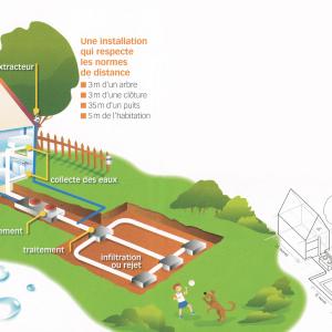 illustration assainissement - Vallées et Plateau d'Ardenne - Communauté de communes