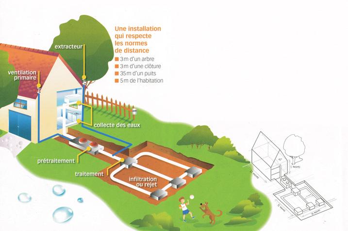 illustration-assainissement - Vallées et Plateau d'Ardenne - Communauté de communes - L'environnement